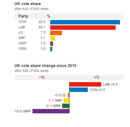 uk-election