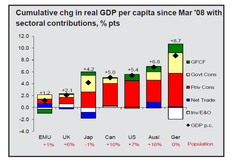 uk-per-capita